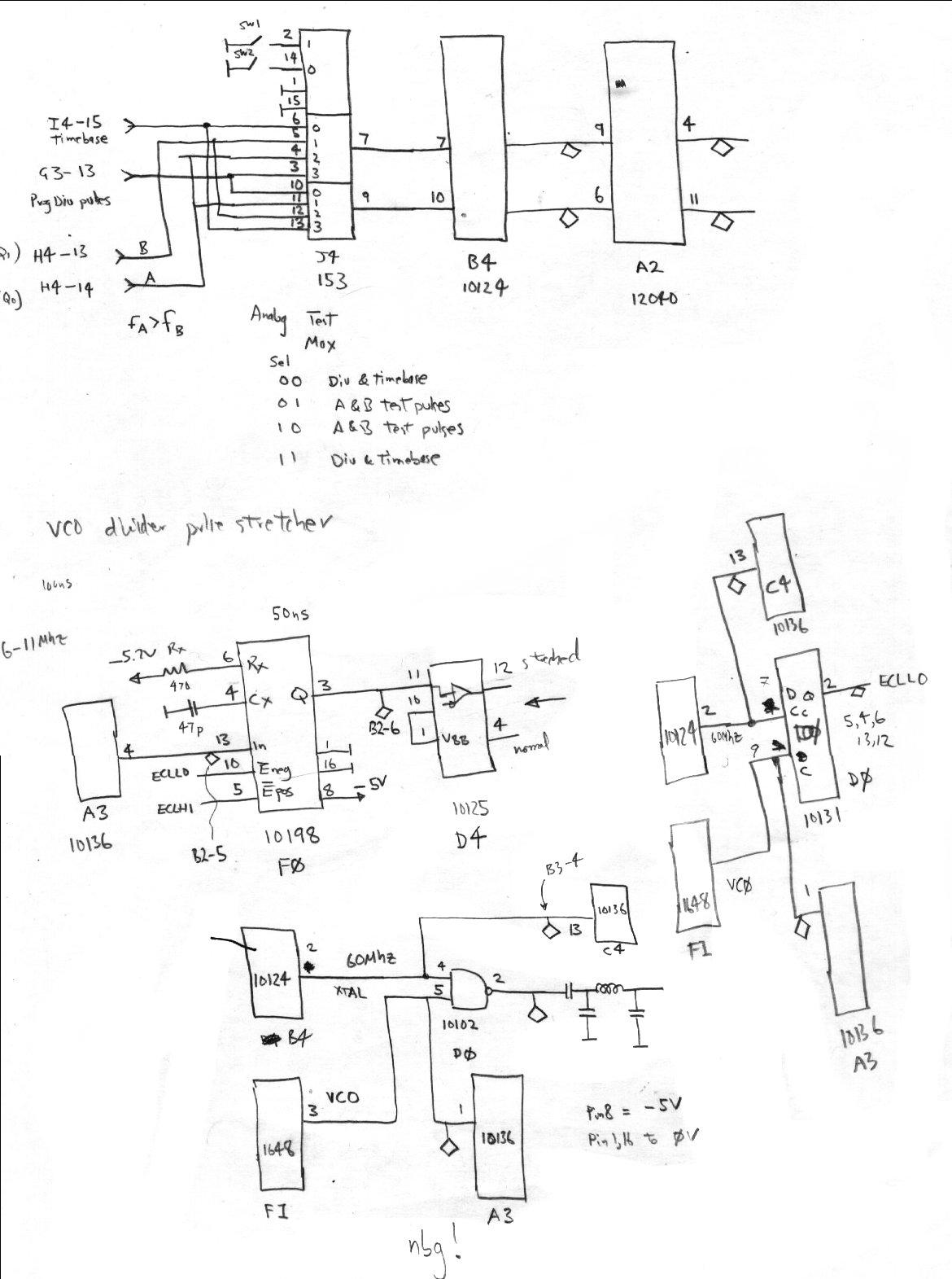 Pll Noise Generator Schematic Random Clocks Panel Blank