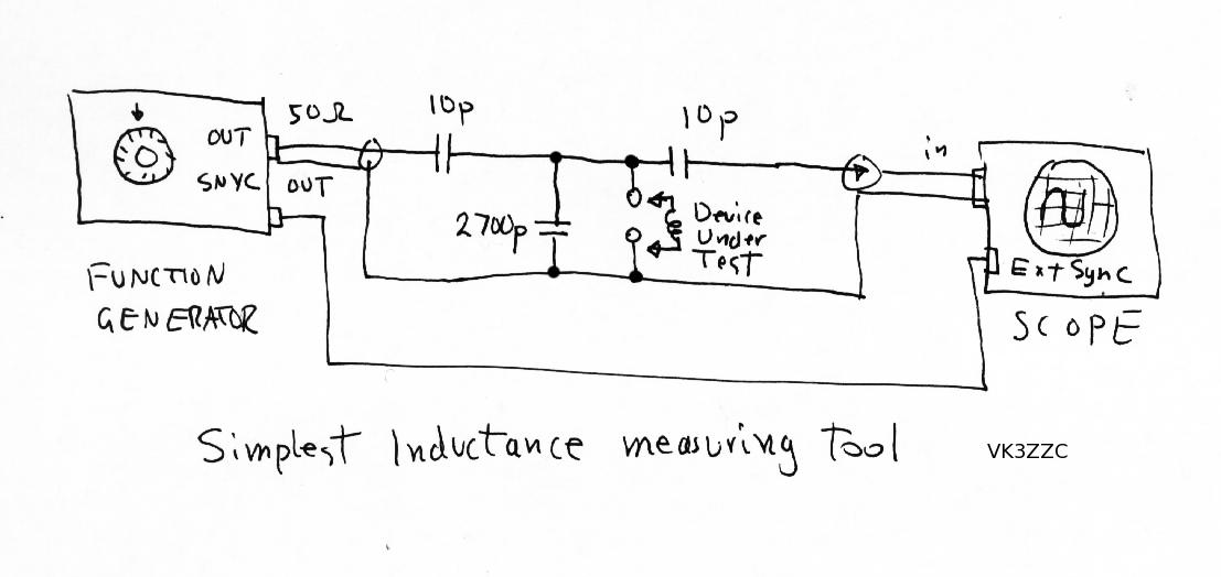 [Image: simple-inductance-measure.jpeg]