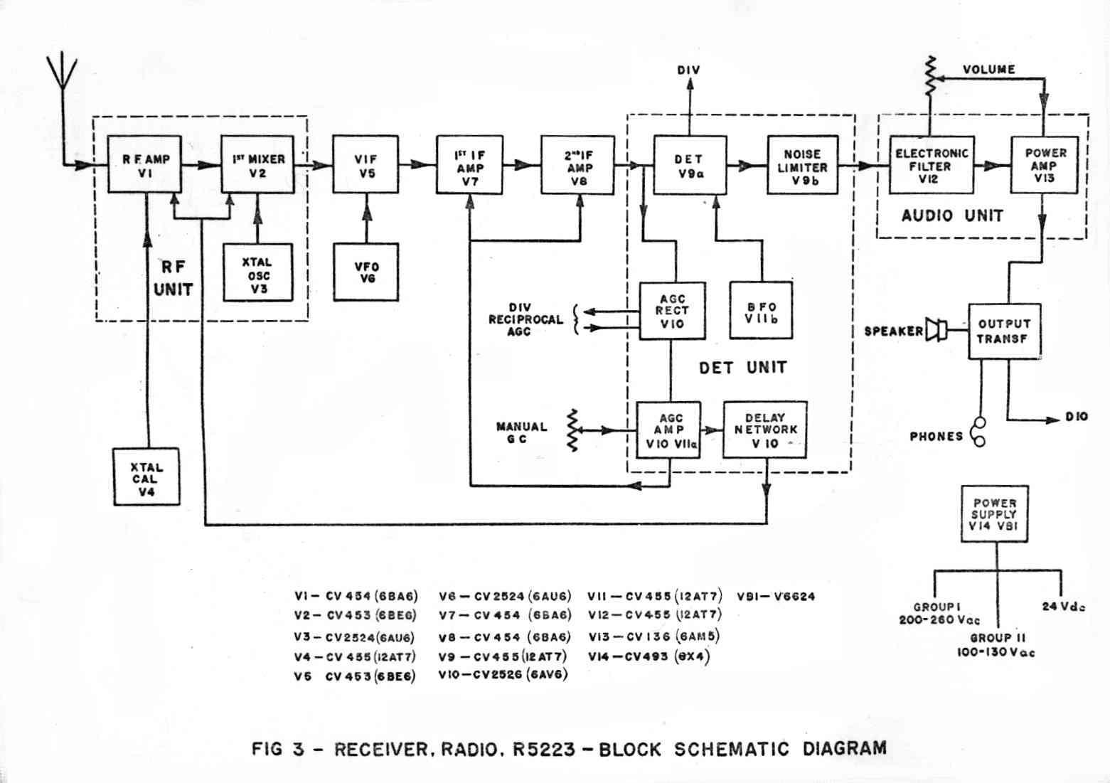 R5223 The Poor Mans Larkspur Bfo Metal Detectors Circuit Diagram Electronic Circuits This